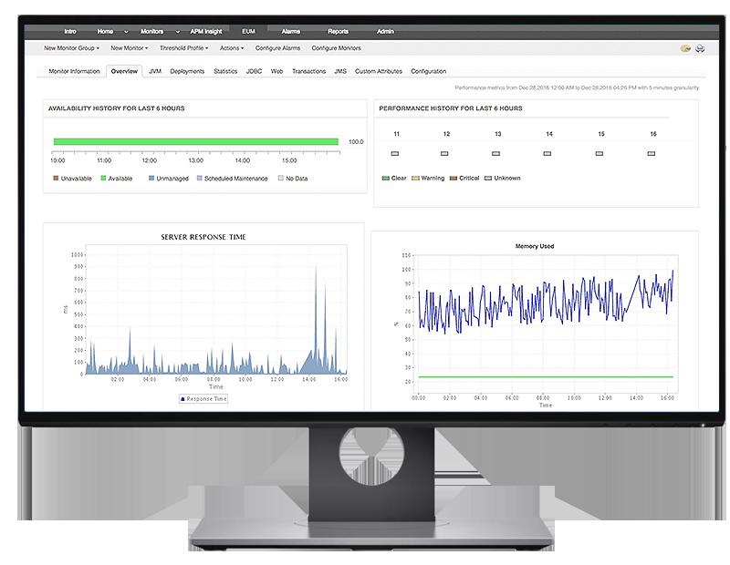 Monitoraggio delle prestazioni dei server applicativi