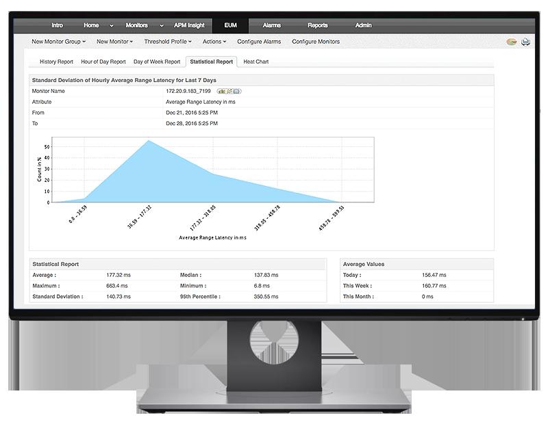 Report e Dashboard personalizzabili