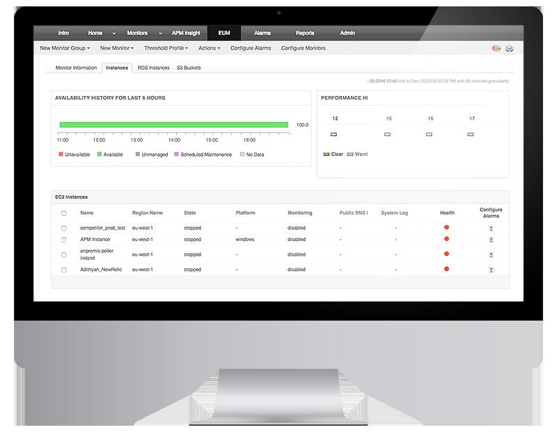 Monitoraggio di cloud, contenitore e infrastruttura