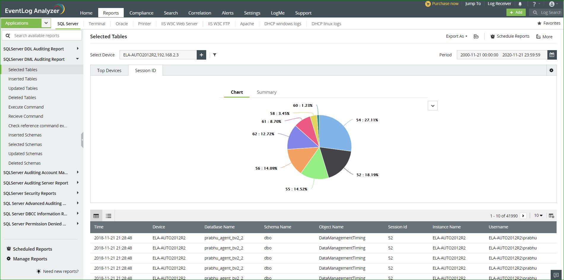 Report di controllo DML del server MS SQL: controllo delle attività DML