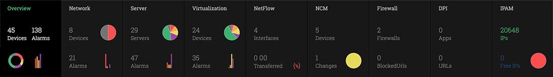 Gestisci la rete, il server, il traffico, le configurazioni, i log del firewall e gli IP con OpManager Plus