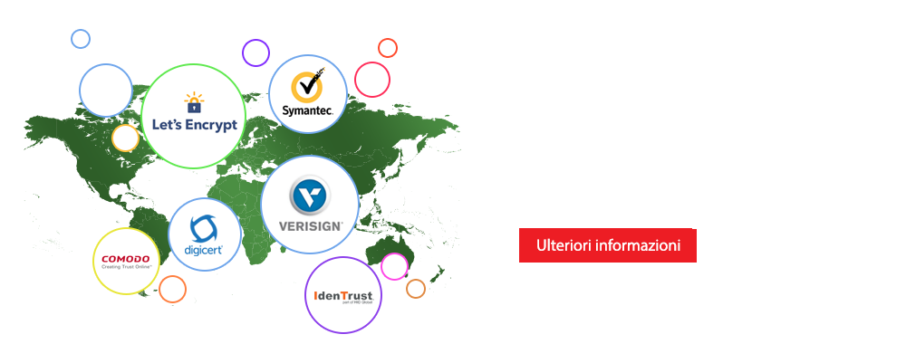 Rilevamento e gestione centralizzata di certificati SSL da autorità di certificazione rinomate in tutto il mondo.