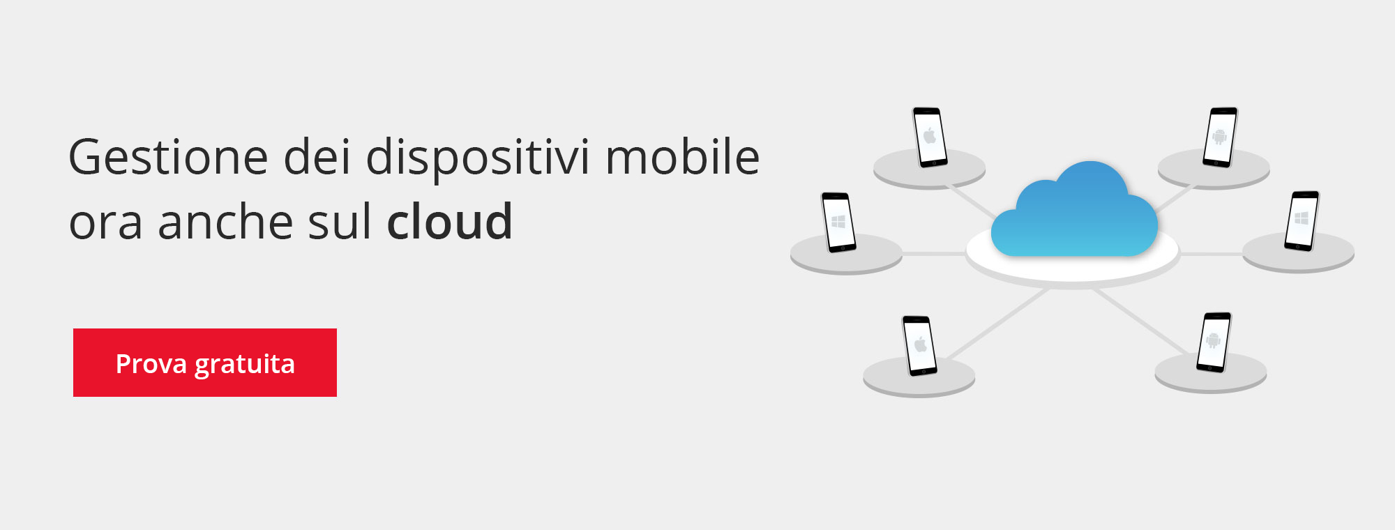 Mobile Device Management goes Cloud!